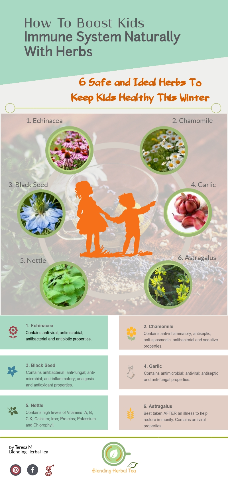 How To Boost Kids System Naturally With Herbs